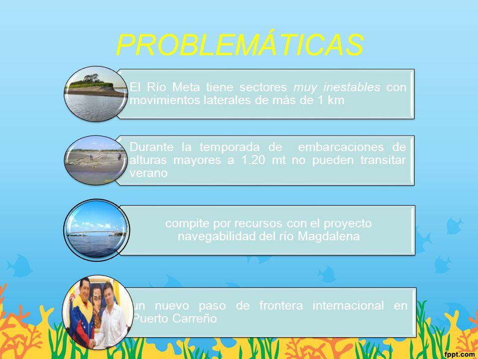 PROBLEMÁTICAS El Río Meta tiene sectores muy inestables con movimientos laterales de más de 1 km Durante la temporada de embarcaciones de alturas mayo