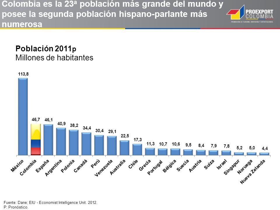 Fuente: Dane; EIU - Economist Intelligence Unit. 2012. P: Pronóstico. Colombia es la 23 a población más grande del mundo y posee la segunda población