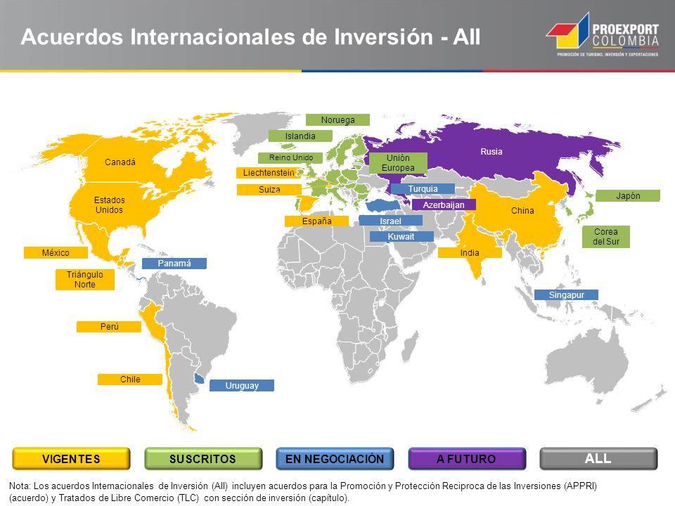 VIGENTESSUSCRITOSEN NEGOCIACIÓN Nota: Los acuerdos Internacionales de Inversión (AII) incluyen acuerdos para la Promoción y Protección Reciproca de la