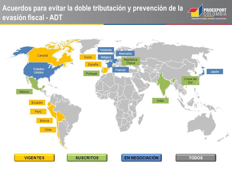 VIGENTESSUSCRITOSEN NEGOCIACIÓN Ecuador Perú Bolivia España Chile Suiza Canadá México Corea del Sur India Japón Alemania República Checa Holanda Bélgi