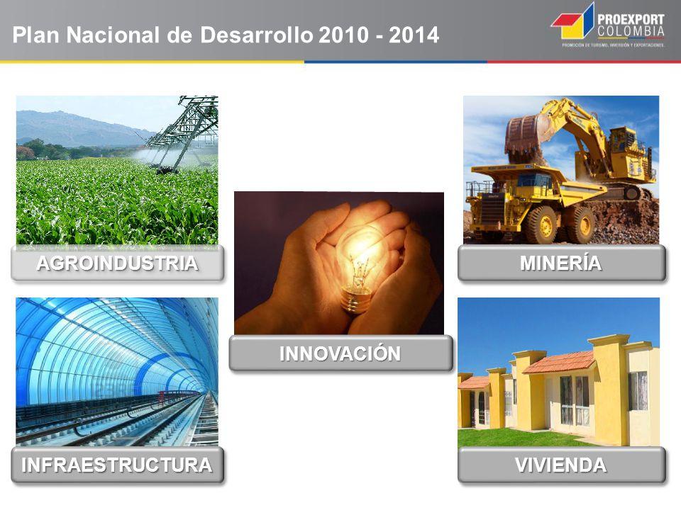 AGROINDUSTRIAAGROINDUSTRIA INFRAESTRUCTURAINFRAESTRUCTURA INNOVACIÓNINNOVACIÓN MINERÍAMINERÍA VIVIENDAVIVIENDA Plan Nacional de Desarrollo 2010 - 2014