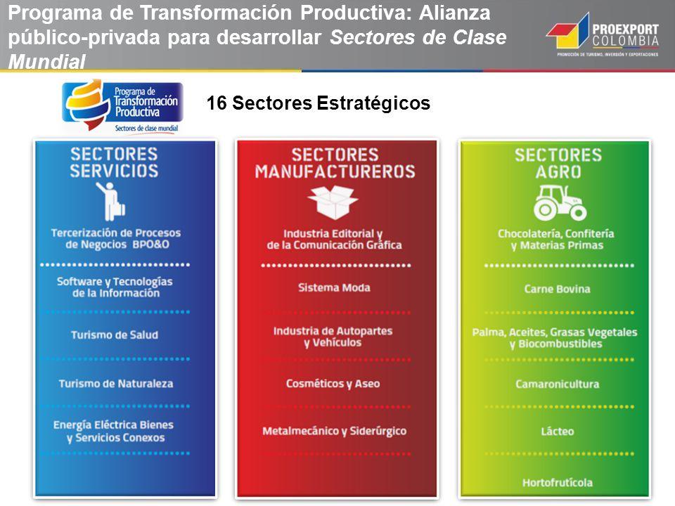 INFRASTRUCTURE Programa de Transformación Productiva: Alianza público-privada para desarrollar Sectores de Clase Mundial 16 Sectores Estratégicos