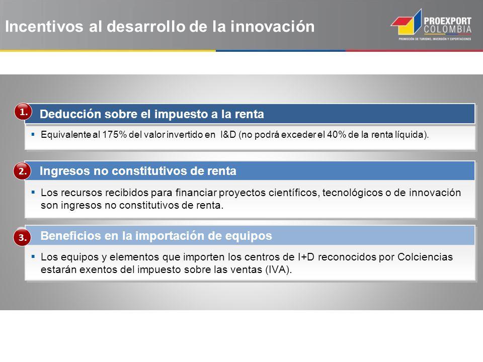 Incentivos al desarrollo de la innovación Ingresos no constitutivos de renta Beneficios en la importación de equipos Los recursos recibidos para finan