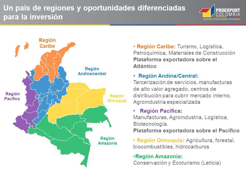 Un país de regiones y oportunidades diferenciadas para la inversión Región Caribe: Turismo, Logística, Petroquímica, Materiales de Construcción Plataf