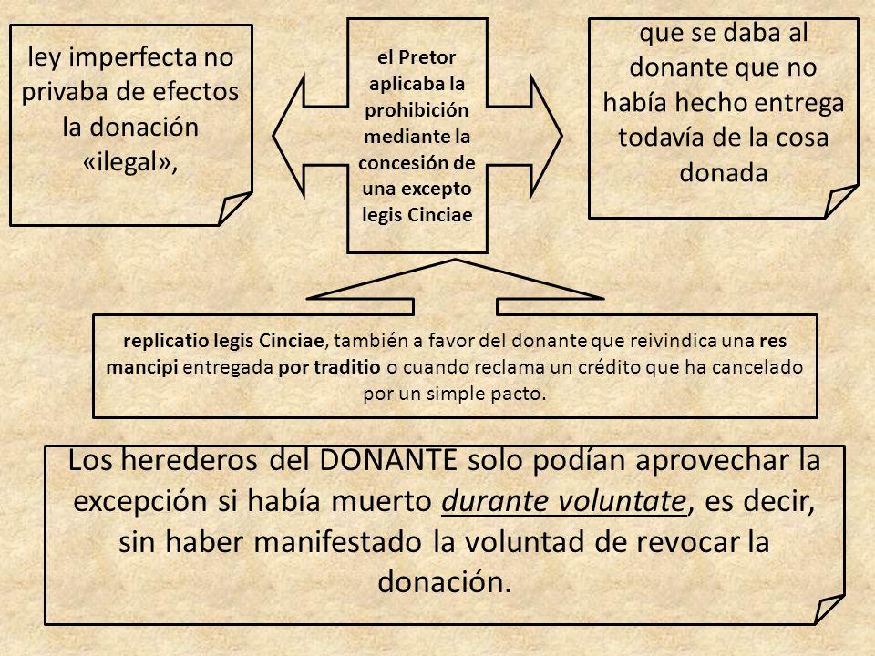 Ley Cincia que prohíbe donar más de 2.000 ases, exceptuando algunos cognados (parientes) y si se dona más, no determina que sea nula la donación hecha contra lo dispuesto.