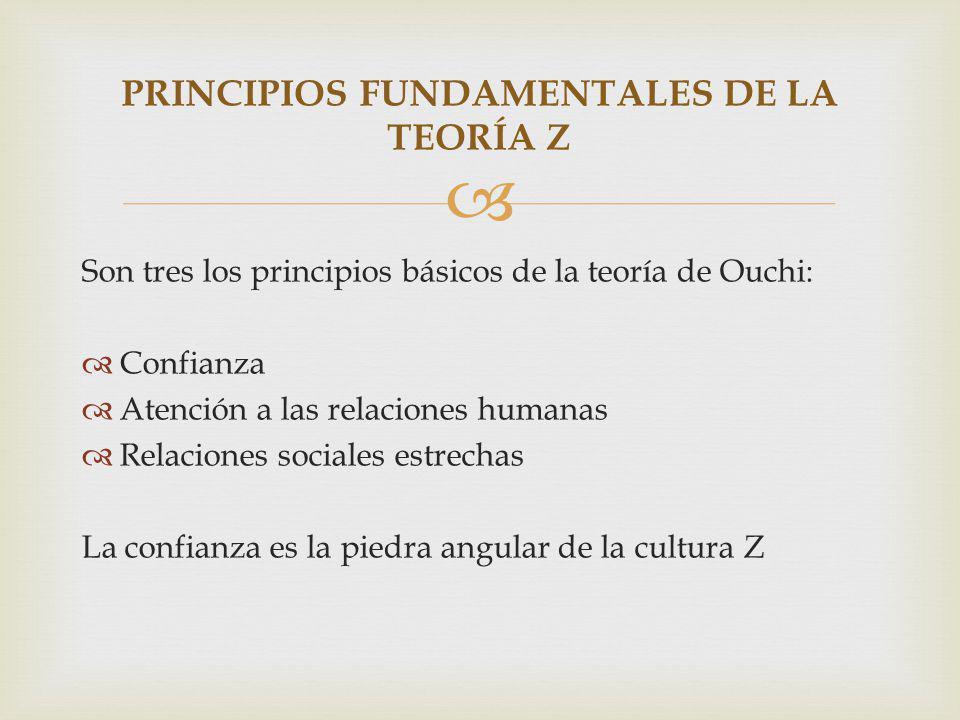 Son tres los principios básicos de la teoría de Ouchi: Confianza Atención a las relaciones humanas Relaciones sociales estrechas La confianza es la pi
