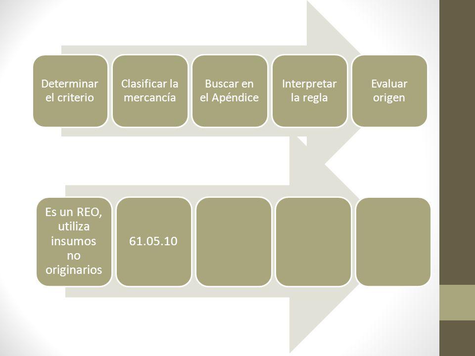 Determinar el criterio Clasificar la mercancía Buscar en el Apéndice Interpretar la regla Evaluar origen Es un REO, utiliza insumos no originarios 61.05.10