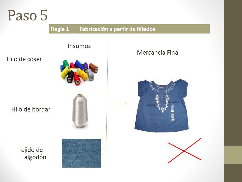 Hilo de coser Hilo de bordar Tejido de algodón Insumos Mercancía Final Regla 1Fabricación a partir de hilados Paso 5