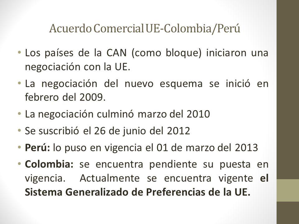 Acuerdo Comercial UE-Colombia/Perú Los países de la CAN (como bloque) iniciaron una negociación con la UE.