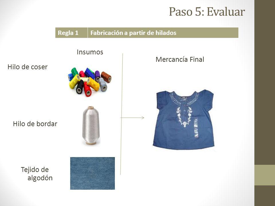 Paso 5: Evaluar Hilo de coser Hilo de bordar Tejido de algodón Insumos Mercancía Final Regla 1Fabricación a partir de hilados