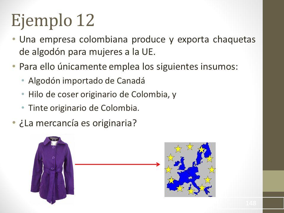 Una empresa colombiana produce y exporta chaquetas de algodón para mujeres a la UE.