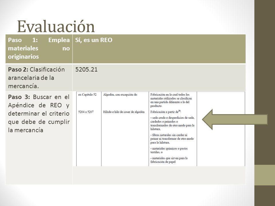 Evaluación Paso 1: Emplea materiales no originarios Sí, es un REO Paso 2: Clasificación arancelaria de la mercancía.