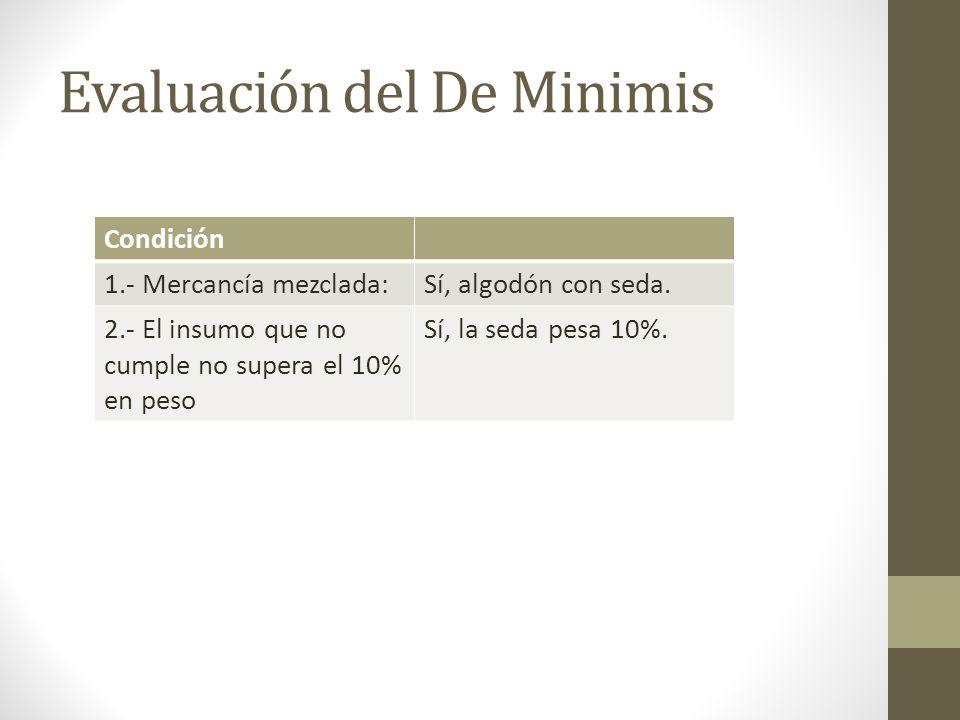Evaluación del De Minimis Condición 1.- Mercancía mezclada:Sí, algodón con seda.