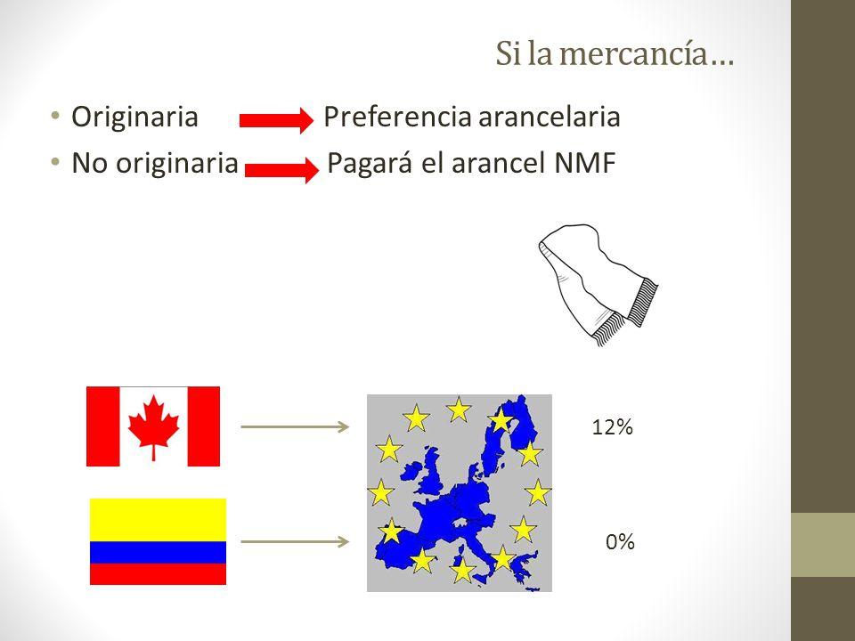 Si la mercancía… Originaria Preferencia arancelaria No originaria Pagará el arancel NMF 12% 0%