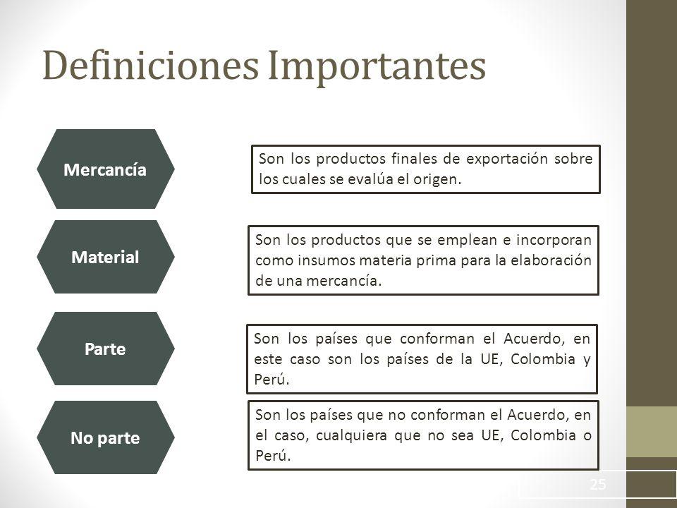 25 Mercancía Son los productos finales de exportación sobre los cuales se evalúa el origen.