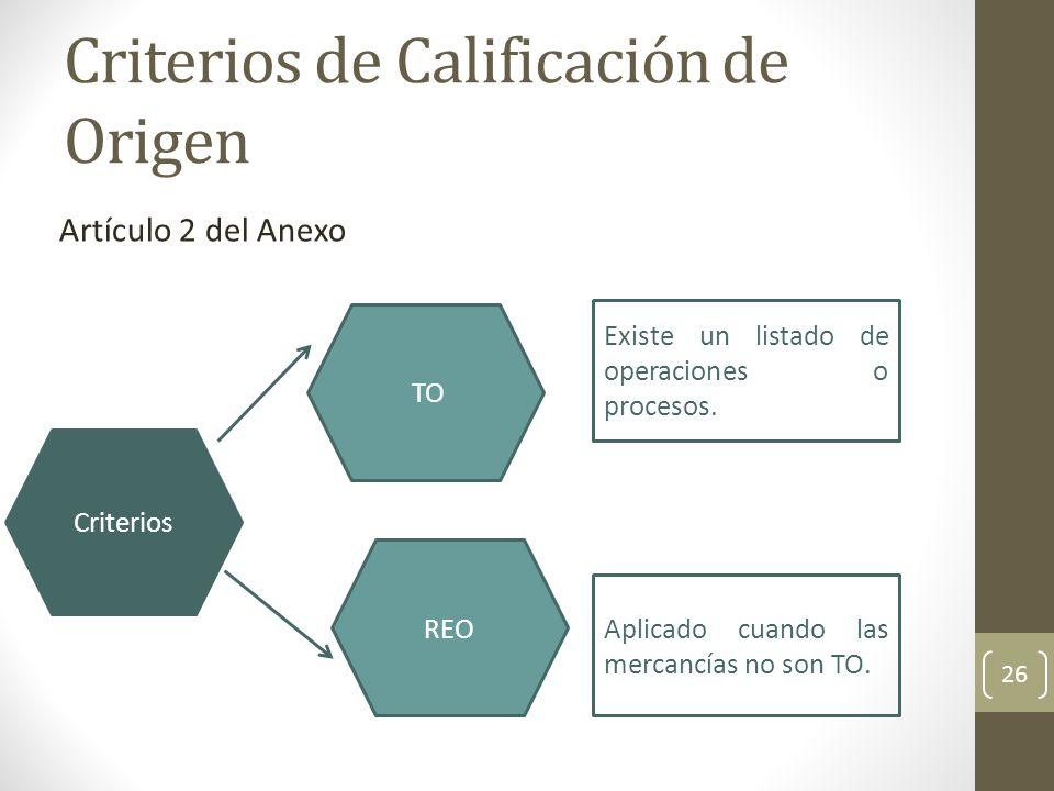 Criterios de Calificación de Origen 26 Criterios TO REO Existe un listado de operaciones o procesos.