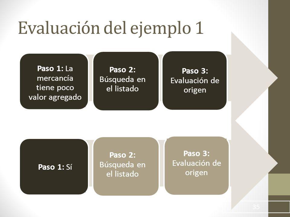 35 Paso 1: La mercancía tiene poco valor agregado Paso 2: Búsqueda en el listado Paso 3: Evaluación de origen Paso 1: Sí Paso 2: Búsqueda en el listado Paso 3: Evaluación de origen Evaluación del ejemplo 1