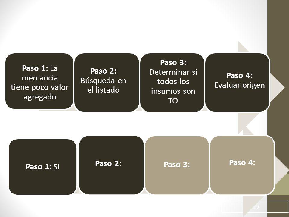 49 Paso 1: La mercancía tiene poco valor agregado Paso 2: Búsqueda en el listado Paso 3: Determinar si todos los insumos son TO Paso 4: Evaluar origen Paso 2: Paso 3: Paso 4: Paso 1: Sí