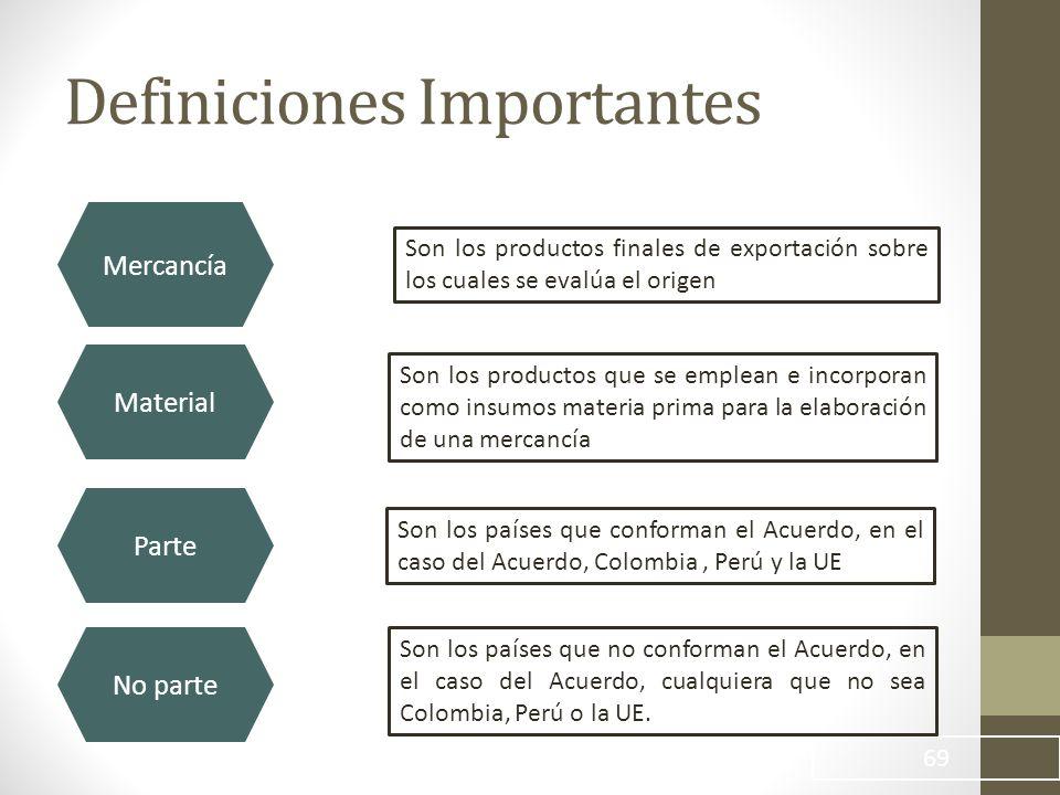 69 Mercancía Son los productos finales de exportación sobre los cuales se evalúa el origen Material Son los productos que se emplean e incorporan como insumos materia prima para la elaboración de una mercancía Parte Son los países que conforman el Acuerdo, en el caso del Acuerdo, Colombia, Perú y la UE No parte Son los países que no conforman el Acuerdo, en el caso del Acuerdo, cualquiera que no sea Colombia, Perú o la UE.