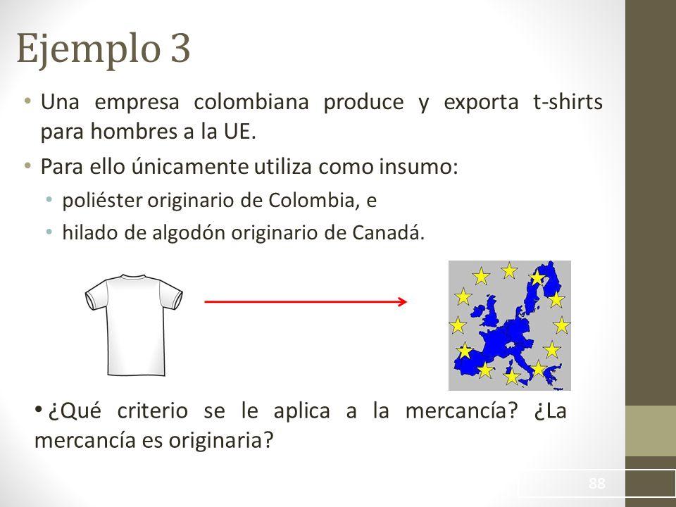 Una empresa colombiana produce y exporta t-shirts para hombres a la UE.