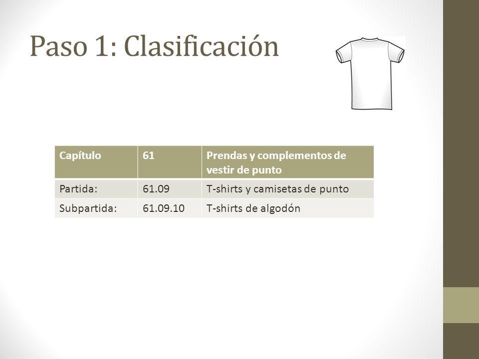 Paso 1: Clasificación Capítulo61Prendas y complementos de vestir de punto Partida:61.09T-shirts y camisetas de punto Subpartida:61.09.10T-shirts de algodón
