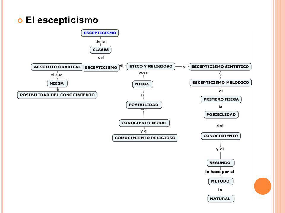 Subjetivismo y el relativismo Esta doctrina filosófica, al igual que el escepticismo, aparece en la antigüedad.