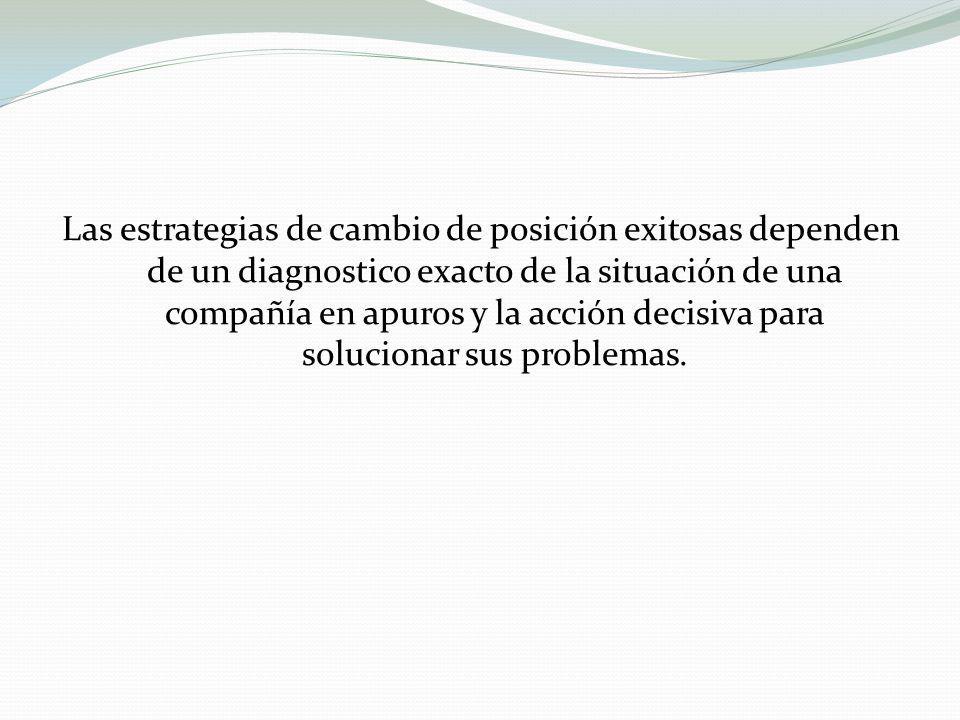Las estrategias de cambio de posición exitosas dependen de un diagnostico exacto de la situación de una compañía en apuros y la acción decisiva para s