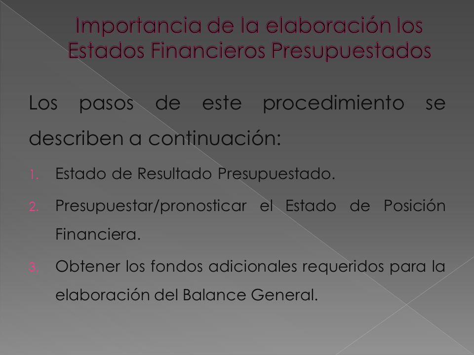 Los pasos de este procedimiento se describen a continuación: 1. Estado de Resultado Presupuestado. 2. Presupuestar/pronosticar el Estado de Posición F