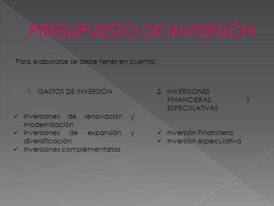 PRESUPUESTO DE INVERSIÓN Para elaborarse se debe tener en cuenta: 1.GASTOS DE INVERSIÓN Inversiones de renovación y modernización Inversiones de expansión y diversificación Inversiones complementarias 2.INVERSIONES FINANCIERAS Y ESPECULATIVAS Inversión Financiera Inversión especulativa