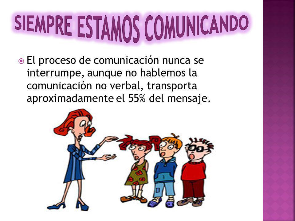 Uno de los procesos básicos que influyen de manera significativa en el desarrollo del hombre son la actividad y la comunicación.