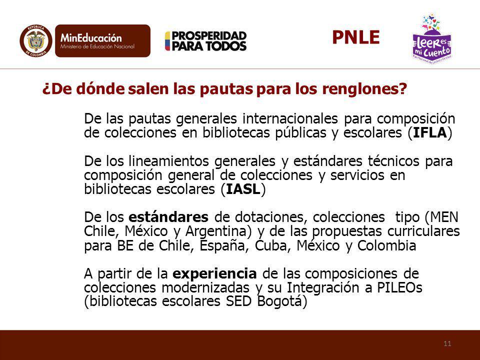 De las pautas generales internacionales para composición de colecciones en bibliotecas públicas y escolares (IFLA) De los lineamientos generales y est