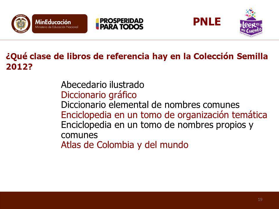 Abecedario ilustrado Diccionario gráfico Diccionario elemental de nombres comunes Enciclopedia en un tomo de organización temática Enciclopedia en un