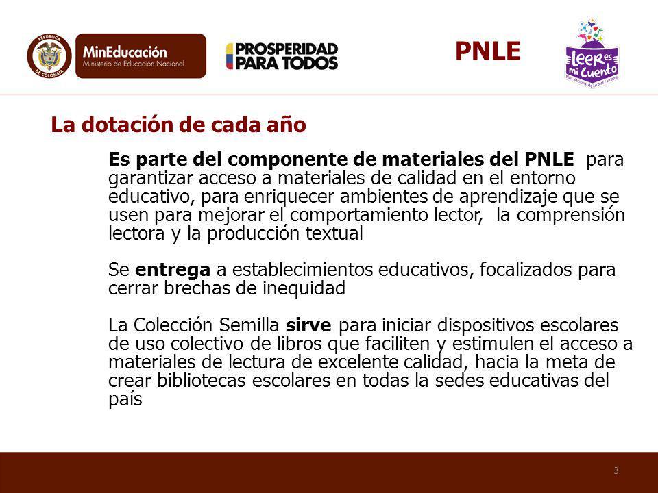 Es parte del componente de materiales del PNLE para garantizar acceso a materiales de calidad en el entorno educativo, para enriquecer ambientes de ap