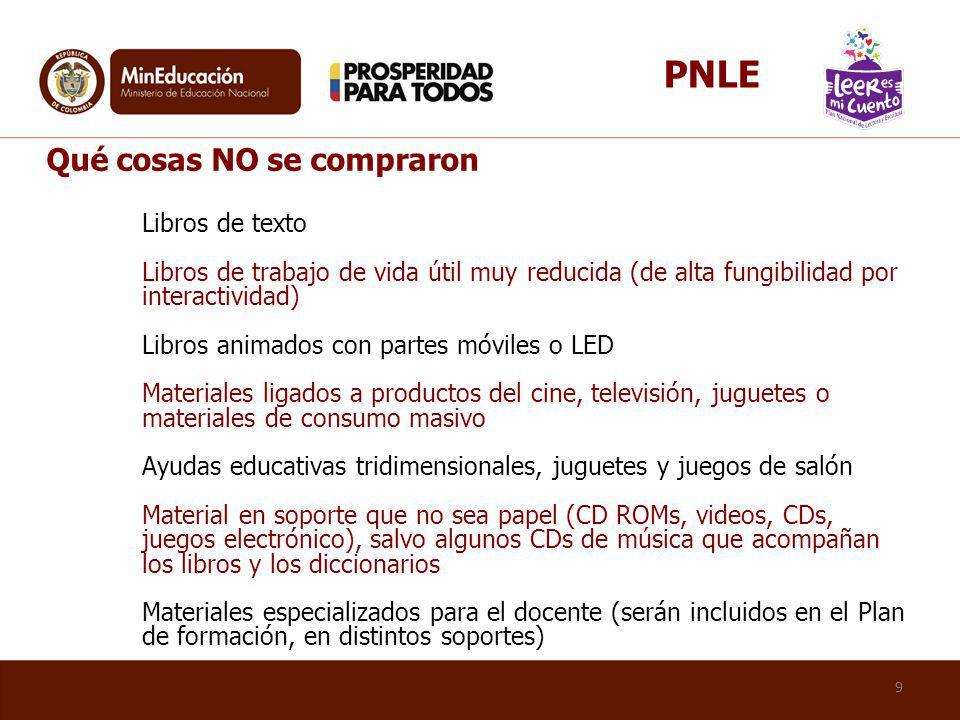 Libros de texto Libros de trabajo de vida útil muy reducida (de alta fungibilidad por interactividad) Libros animados con partes móviles o LED Materia