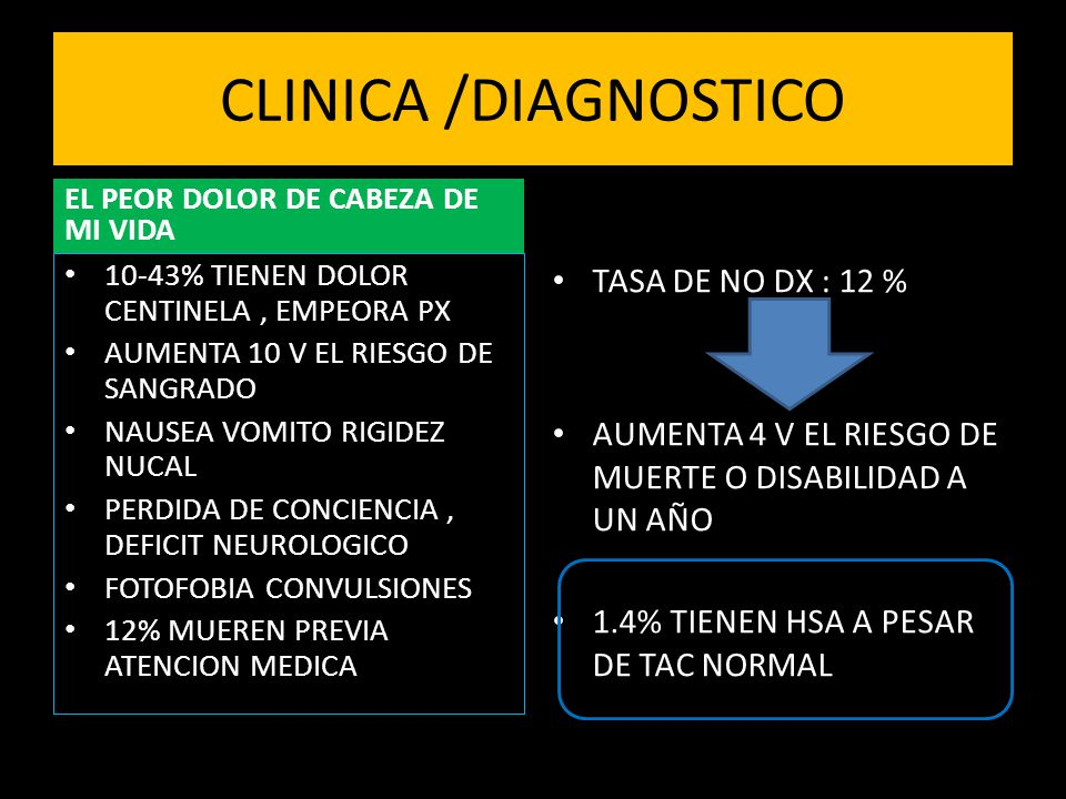 CLINICA /DIAGNOSTICO EL PEOR DOLOR DE CABEZA DE MI VIDA 10-43% TIENEN DOLOR CENTINELA, EMPEORA PX AUMENTA 10 V EL RIESGO DE SANGRADO NAUSEA VOMITO RIGIDEZ NUCAL PERDIDA DE CONCIENCIA, DEFICIT NEUROLOGICO FOTOFOBIA CONVULSIONES 12% MUEREN PREVIA ATENCION MEDICA TASA DE NO DX : 12 % AUMENTA 4 V EL RIESGO DE MUERTE O DISABILIDAD A UN AÑO 1.4% TIENEN HSA A PESAR DE TAC NORMAL