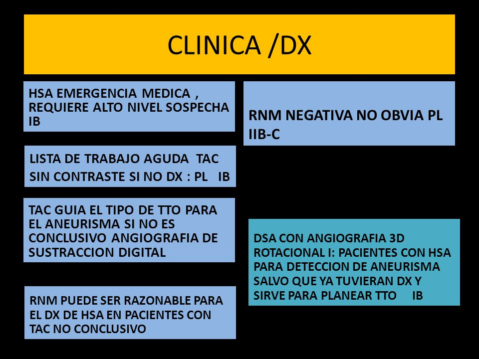 CLINICA /DX HSA EMERGENCIA MEDICA, REQUIERE ALTO NIVEL SOSPECHA IB LISTA DE TRABAJO AGUDA TAC SIN CONTRASTE SI NO DX : PL IB TAC GUIA EL TIPO DE TTO PARA EL ANEURISMA SI NO ES CONCLUSIVO ANGIOGRAFIA DE SUSTRACCION DIGITAL RNM PUEDE SER RAZONABLE PARA EL DX DE HSA EN PACIENTES CON TAC NO CONCLUSIVO RNM NEGATIVA NO OBVIA PL IIB-C DSA CON ANGIOGRAFIA 3D ROTACIONAL I: PACIENTES CON HSA PARA DETECCION DE ANEURISMA SALVO QUE YA TUVIERAN DX Y SIRVE PARA PLANEAR TTO IB