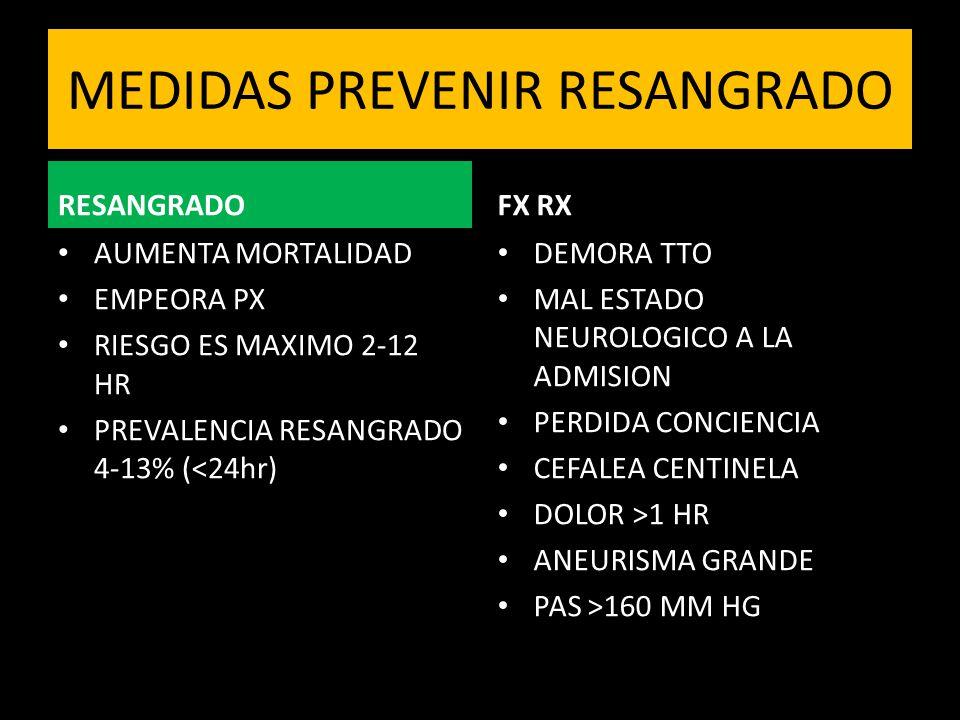 MEDIDAS PREVENIR RESANGRADO RESANGRADO AUMENTA MORTALIDAD EMPEORA PX RIESGO ES MAXIMO 2-12 HR PREVALENCIA RESANGRADO 4-13% (<24hr) FX RX DEMORA TTO MAL ESTADO NEUROLOGICO A LA ADMISION PERDIDA CONCIENCIA CEFALEA CENTINELA DOLOR >1 HR ANEURISMA GRANDE PAS >160 MM HG