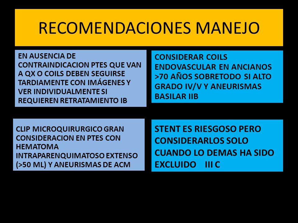 RECOMENDACIONES MANEJO EN AUSENCIA DE CONTRAINDICACION PTES QUE VAN A QX O COILS DEBEN SEGUIRSE TARDIAMENTE CON IMÁGENES Y VER INDIVIDUALMENTE SI REQUIEREN RETRATAMIENTO IB CLIP MICROQUIRURGICO GRAN CONSIDERACION EN PTES CON HEMATOMA INTRAPARENQUIMATOSO EXTENSO (>50 ML) Y ANEURISMAS DE ACM CONSIDERAR COILS ENDOVASCULAR EN ANCIANOS >70 AÑOS SOBRETODO SI ALTO GRADO IV/V Y ANEURISMAS BASILAR IIB STENT ES RIESGOSO PERO CONSIDERARLOS SOLO CUANDO LO DEMAS HA SIDO EXCLUIDO III C