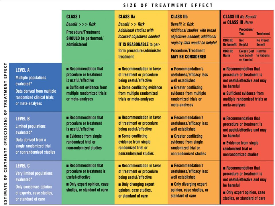 TRATAMIENTO QX HASTA 1991 METODO PRINCIPAL ENDOVASCULAR MENOR MUERTE Y DISCAPACIDAD (RRR 24%) MENOR DISCAPACIDAD MENOR EPILEPSIA PERO MAS RIESGO DE SANGRADO Y RECURRENCIA PUNTO CRITICO ES EL GROSOR DEL DM DEL CUELLO DEL ANEURISMA