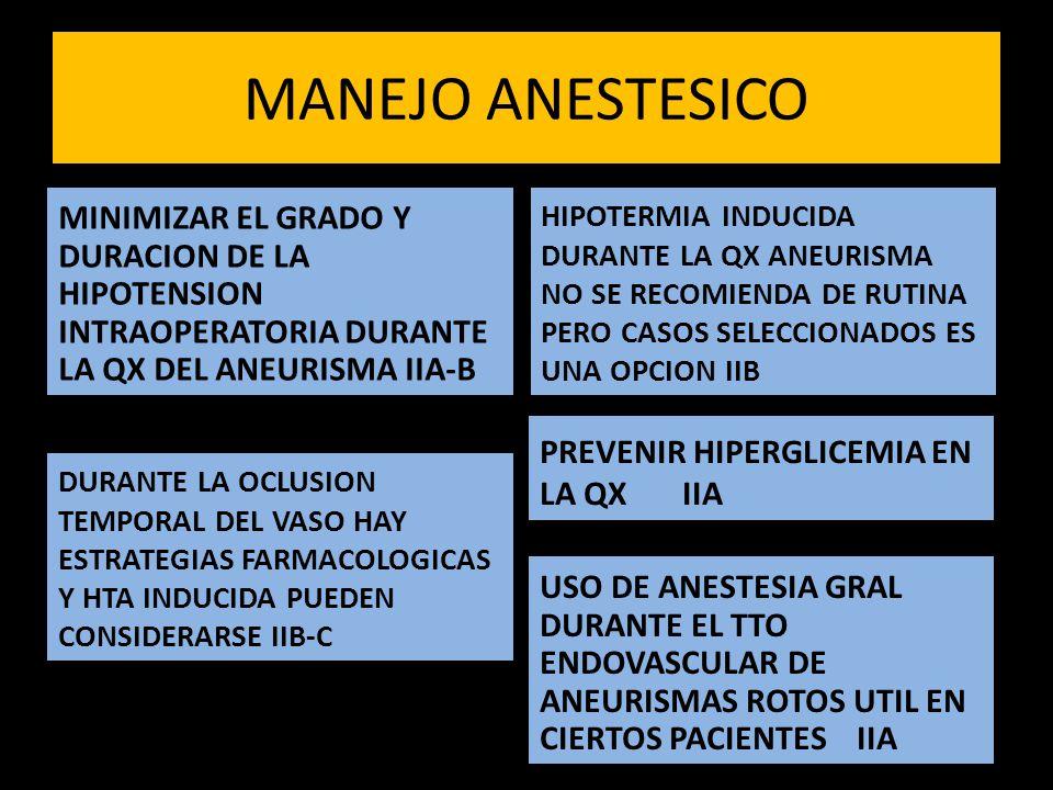 MANEJO ANESTESICO MINIMIZAR EL GRADO Y DURACION DE LA HIPOTENSION INTRAOPERATORIA DURANTE LA QX DEL ANEURISMA IIA-B DURANTE LA OCLUSION TEMPORAL DEL VASO HAY ESTRATEGIAS FARMACOLOGICAS Y HTA INDUCIDA PUEDEN CONSIDERARSE IIB-C HIPOTERMIA INDUCIDA DURANTE LA QX ANEURISMA NO SE RECOMIENDA DE RUTINA PERO CASOS SELECCIONADOS ES UNA OPCION IIB PREVENIR HIPERGLICEMIA EN LA QX IIA USO DE ANESTESIA GRAL DURANTE EL TTO ENDOVASCULAR DE ANEURISMAS ROTOS UTIL EN CIERTOS PACIENTES IIA