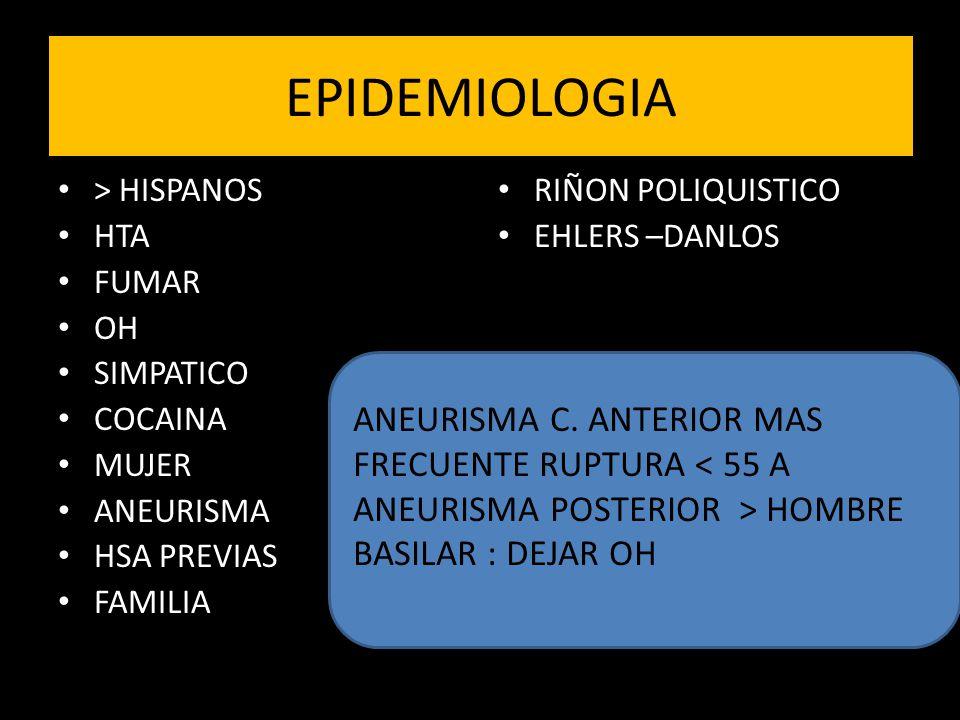 HOSPITAL HOSPITALES BAJO VOLUMEN HSA CONSIDERAR REMITIR A CENTROS DE ALTO VOLUMEN QUE TENGAN ATENCION MULTIDISCIPLINARIO Y NEUROINTENSIVISMO I B < 10 PTES AÑO : HOSPITALES BAJO VOLUMEN >35 PTES AÑO : HOSPITALES ALTO VOLUMEN HOSPITALES DEBEN MONITORIZAR ANUALMENTE SUS COMPLICACIONES QX IIA HOSPITALES DEBEN ACREDITARSE Y VERIFICAR STANDAES DE SUS MEDICOS INDIVIDUALES QUE TRATEN ANEURISMAS IIA-C