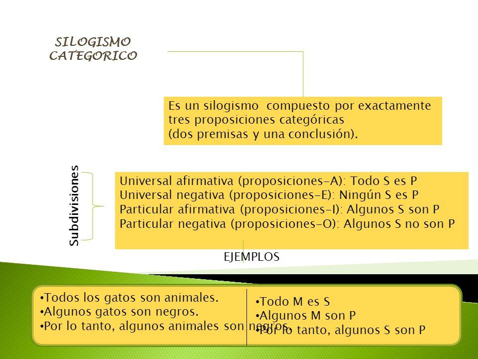 SILOGISMO CATEGORICO Que es Es un silogismo compuesto por exactamente tres proposiciones categóricas (dos premisas y una conclusión). Subdivisiones Un