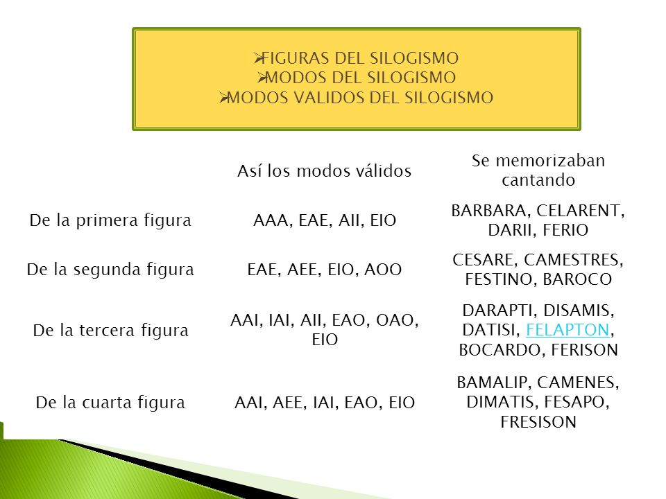 SILOGISMOS HIPOTÉTICOS.