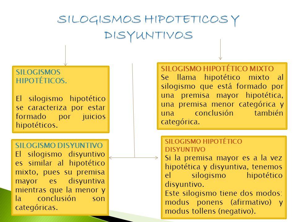 SILOGISMOS HIPOTÉTICOS. El silogismo hipotético se caracteriza por estar formado por juicios hipotéticos. SILOGISMO HIPOTÉTICO MIXTO Se llama hipotéti