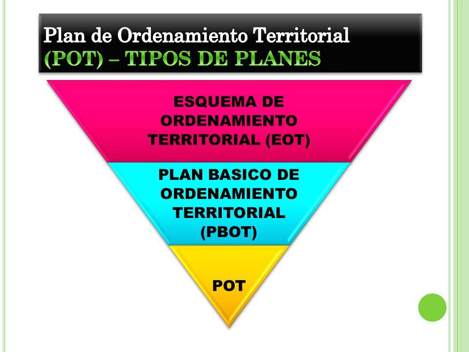 ESQUEMA DE ORDENAMIENTO TERRITORIAL (EOT) PLAN BASICO DE ORDENAMIENTO TERRITORIAL (PBOT) POT