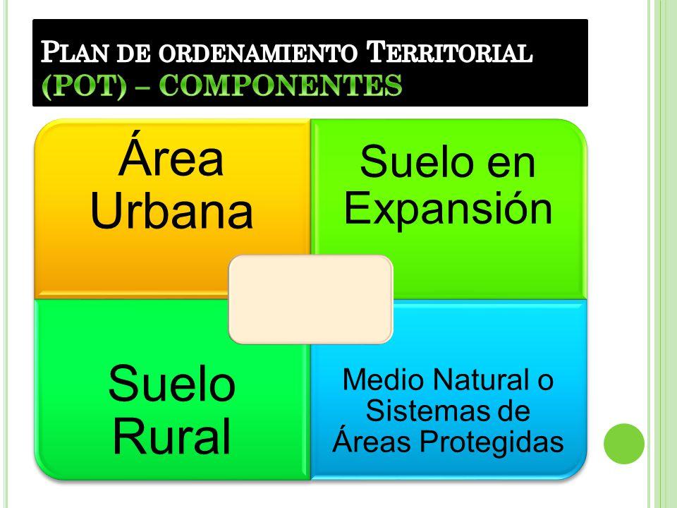 Área Urbana Suelo en Expansión Suelo Rural Medio Natural o Sistemas de Áreas Protegidas