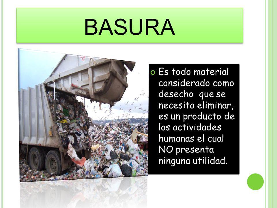 BASURA Es todo material considerado como desecho que se necesita eliminar, es un producto de las actividades humanas el cual NO presenta ninguna utili