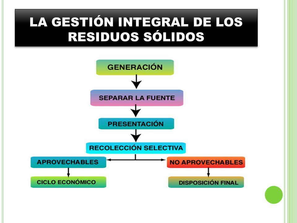 LA GESTIÓN INTEGRAL DE LOS RESIDUOS SÓLIDOS