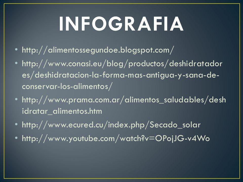 http://alimentossegundoe.blogspot.com/ http://www.conasi.eu/blog/productos/deshidratador es/deshidratacion-la-forma-mas-antigua-y-sana-de- conservar-los-alimentos/ http://www.prama.com.ar/alimentos_saludables/desh idratar_alimentos.htm http://www.ecured.cu/index.php/Secado_solar http://www.youtube.com/watch?v=OPojJG-v4Wo