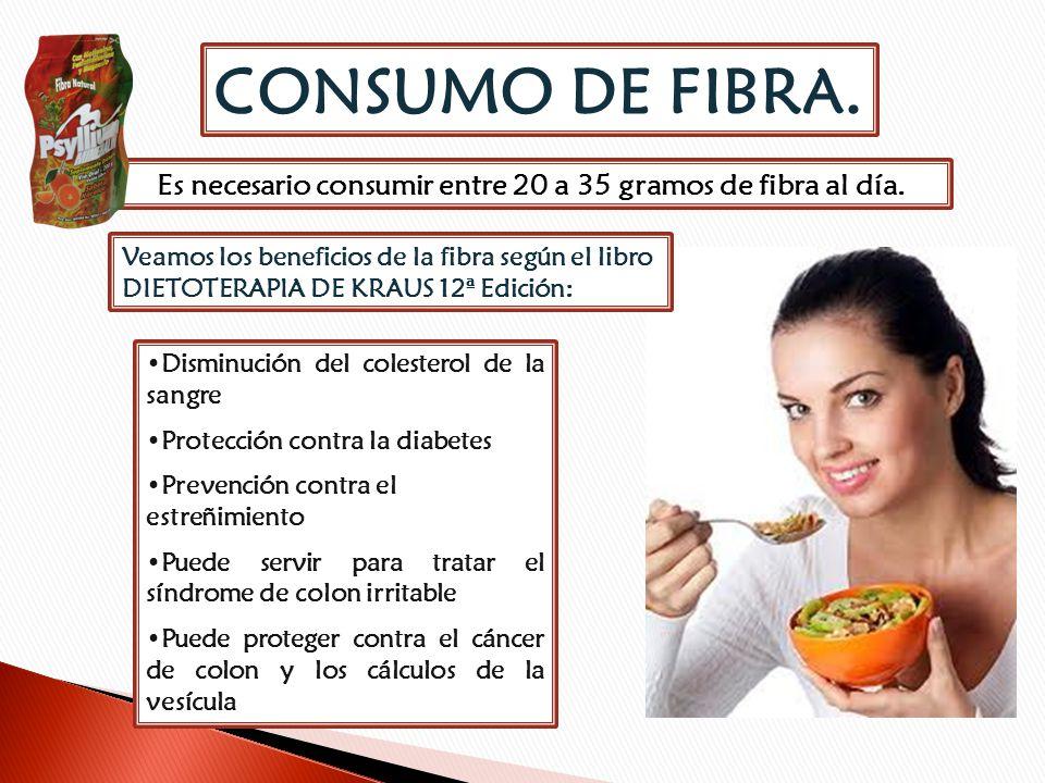 CONSUMO DE FIBRA. Es necesario consumir entre 20 a 35 gramos de fibra al día. Veamos los beneficios de la fibra según el libro DIETOTERAPIA DE KRAUS 1